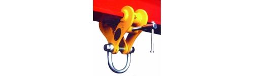 Superclamp S-serie met draaibare bekken